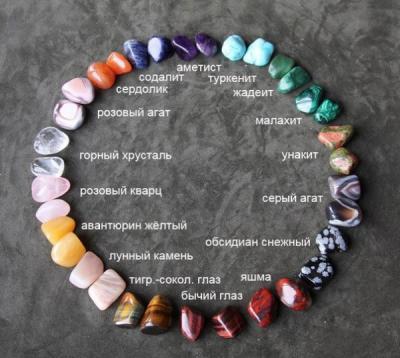 Камни помогающие в любви